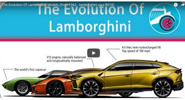 Η ιστορία της Lamborghini σε 5 λεπτά!
